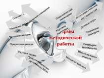 Педсоветы Формы методической работы Методические совещания Проблемные группы ...