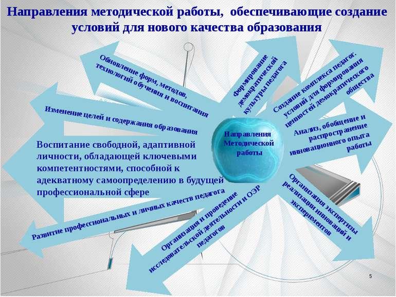 Направления методической работы, обеспечивающие создание условий для нового к...