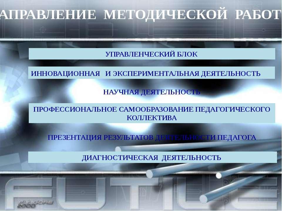 ИННОВАЦИОННАЯ И ЭКСПЕРИМЕНТАЛЬНАЯ ДЕЯТЕЛЬНОСТЬ ПРОФЕССИОНАЛЬНОЕ САМООБРАЗОВАН...