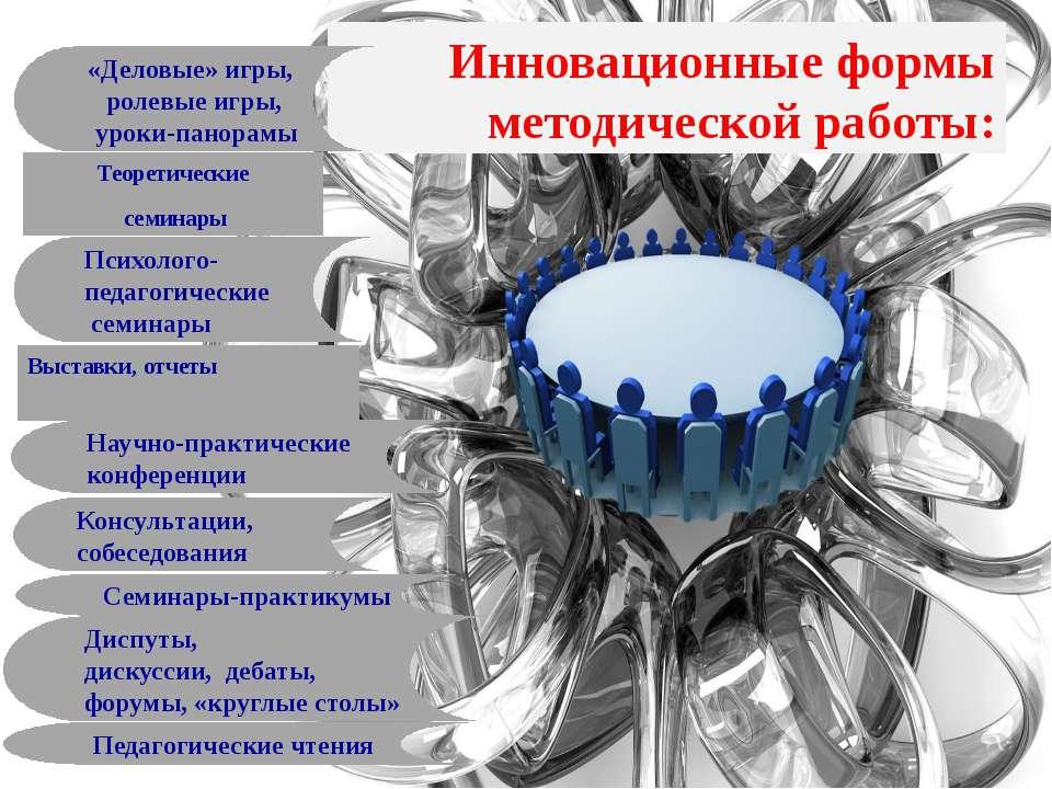 Инновационные формы методической работы: Теоретические семинары Выставки, отч...