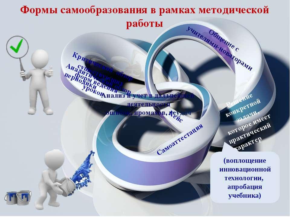 Формы самообразования в рамках методической работы Анализ и учет в дальнейшей...