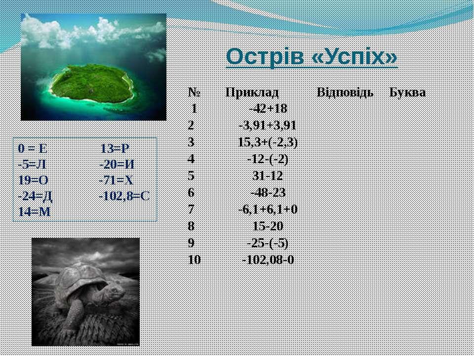 Острів «Успіх» 0 = Е 13=Р -5=Л -20=И 19=О -71=Х -24=Д -102,8=С 14=М № Приклад...