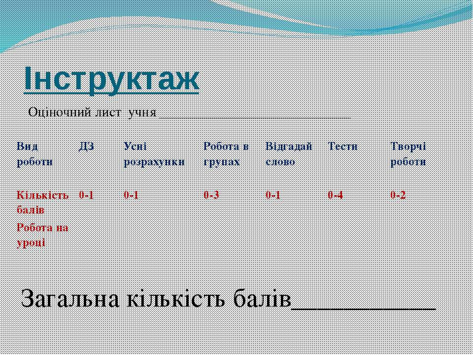 Інструктаж Оціночний лист учня ____________________________ Загальна кількіст...
