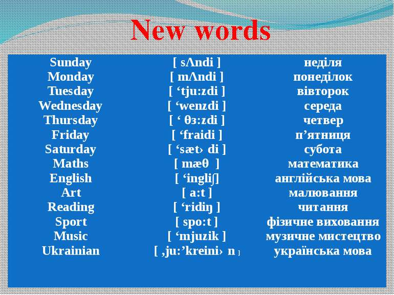 New words Sunday Monday Tuesday Wednesday Thursday Friday Saturday Maths Engl...