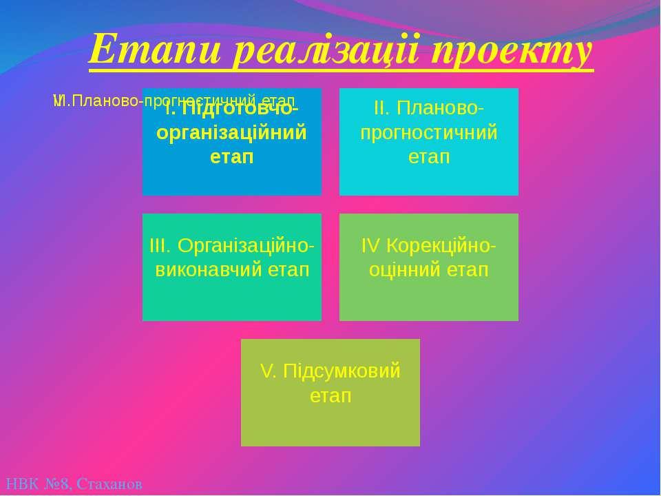НВК №8, Стаханов Етапи реалізаціі проекту