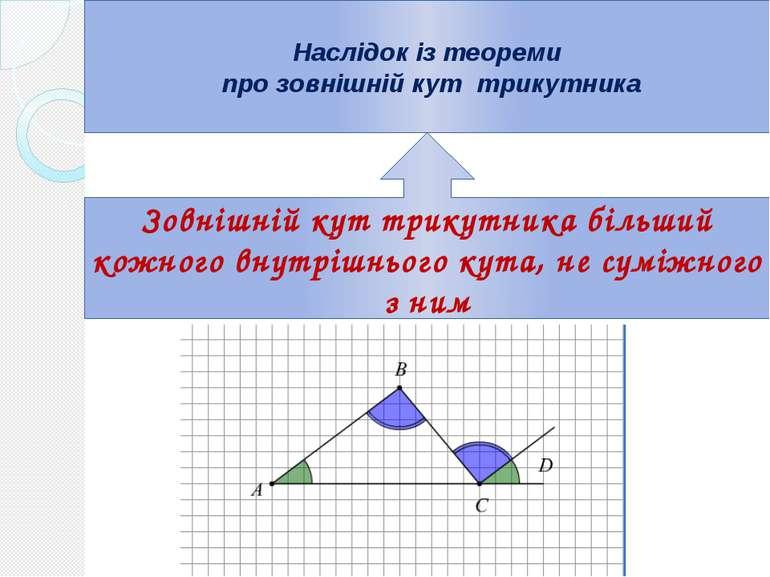 В А С ВСК – Зовнішній кут трикутника к Розв'язати задачу (рівень А): Зовнішні...