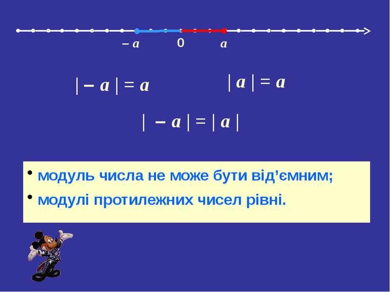 0 – а а | – а | = а | а | = а | – а | = | а | модуль числа не може бути від'є...