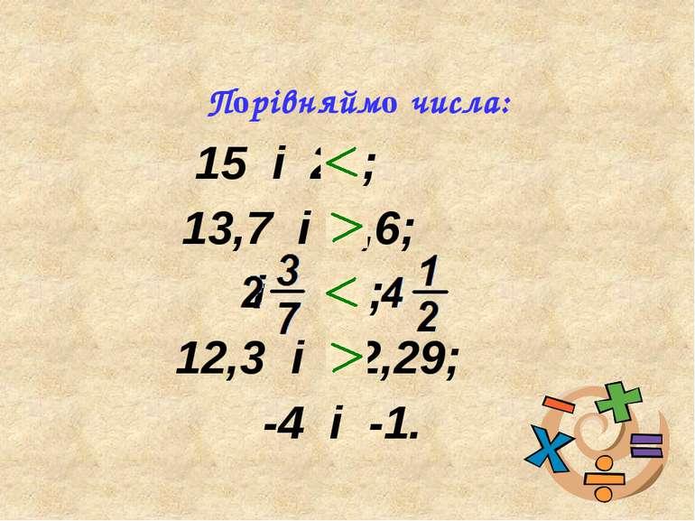 15 і 28; 13,7 і 8,6; і ; 12,3 і 12,29; -4 і -1. Порівняймо числа: