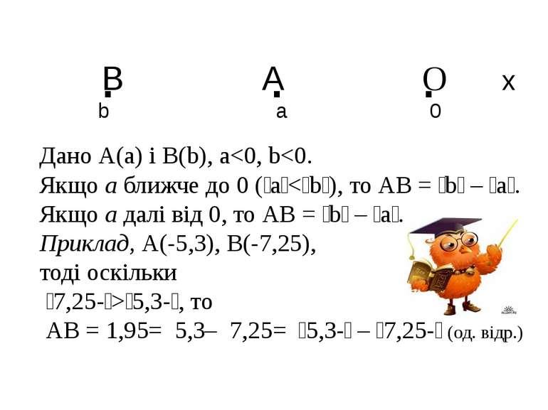 В A О . . . х b a 0 Дано А(а) і В(b), а