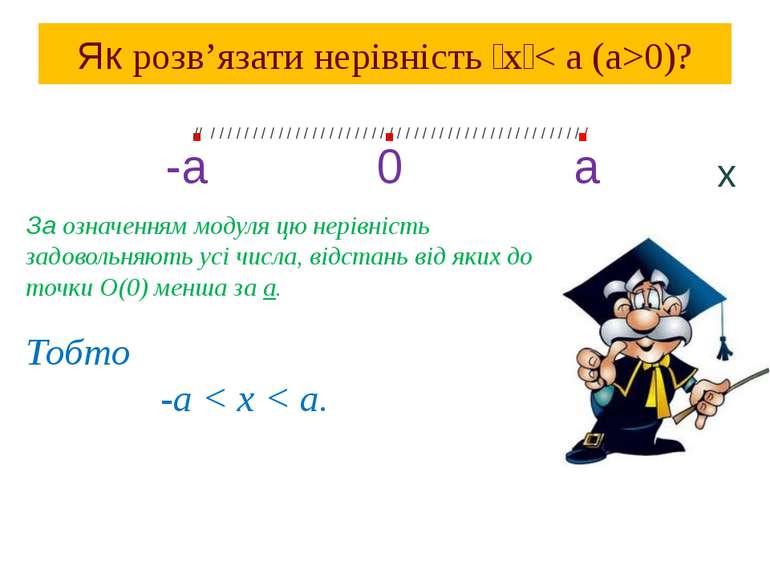 Як розв'язати нерівність ׀х׀< а (а>0)? . . . -а 0 а х // / / / / / / / / / / ...