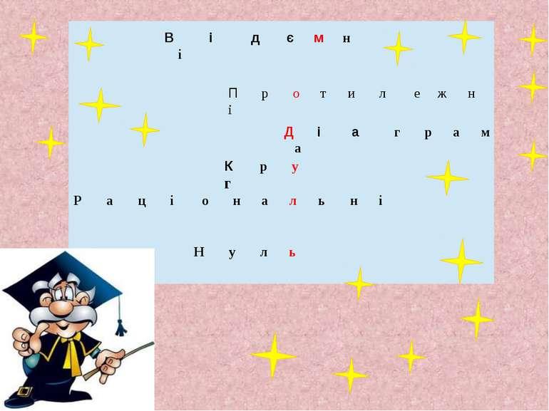 В і д є м н і П р о т и л е ж н і Д і а г р а м а К р у г Р а ц і о н а л ь н...