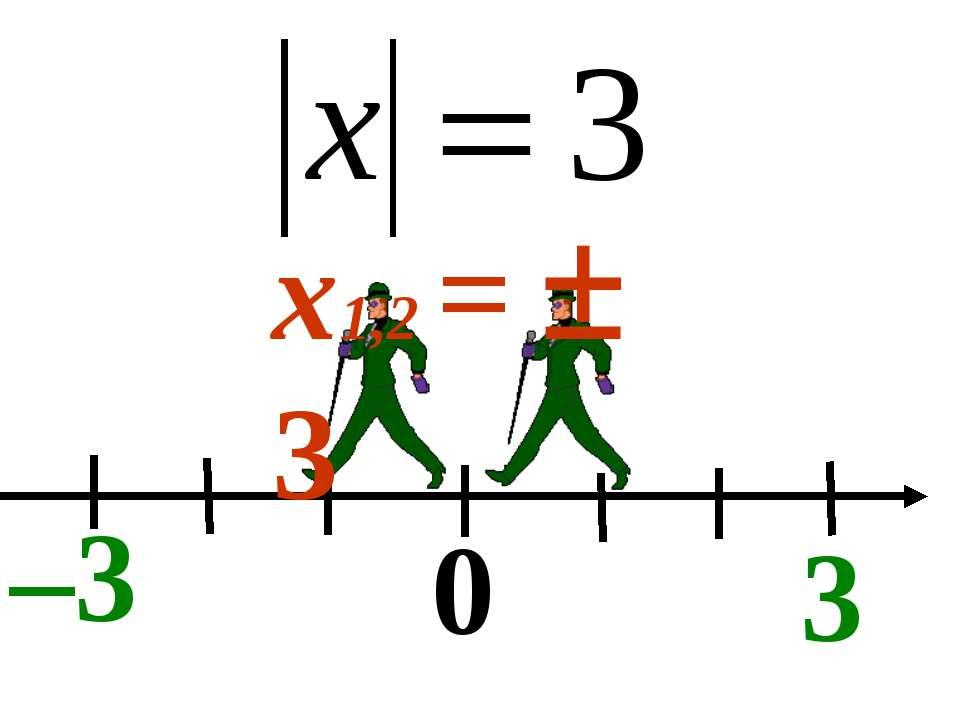 0 –3 3 x1,2 = 3