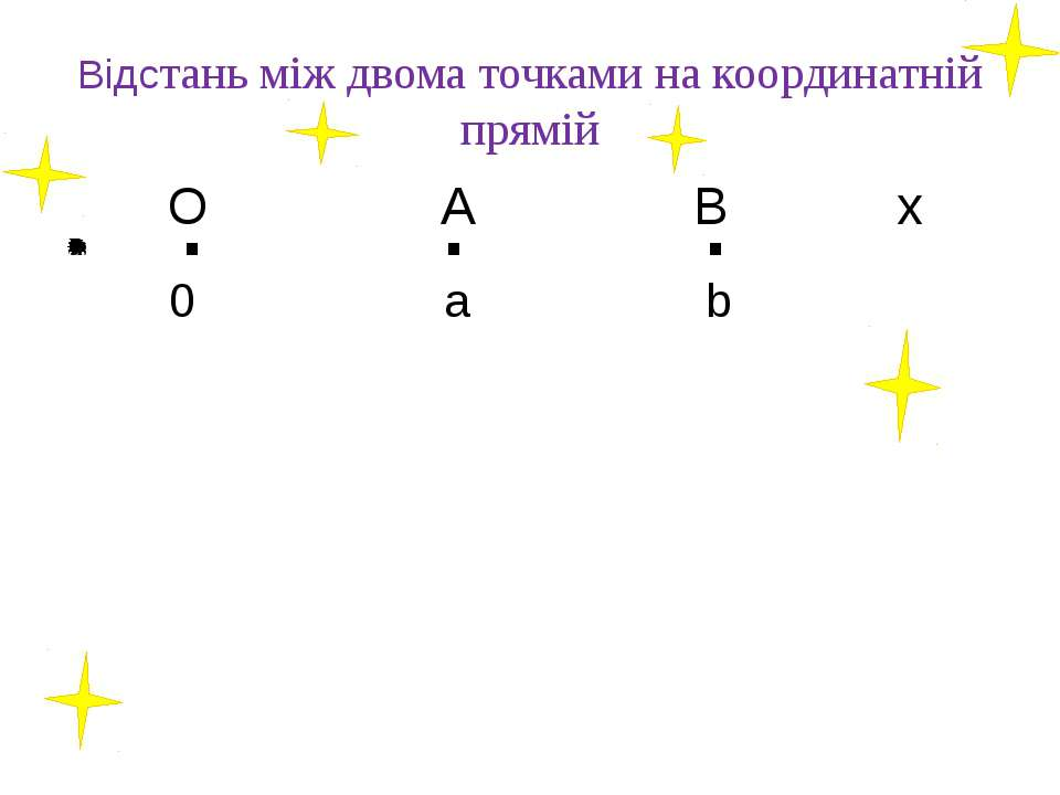 Відстань між двома точками на координатній прямій Дано А(а) і В(b), b>a додат...