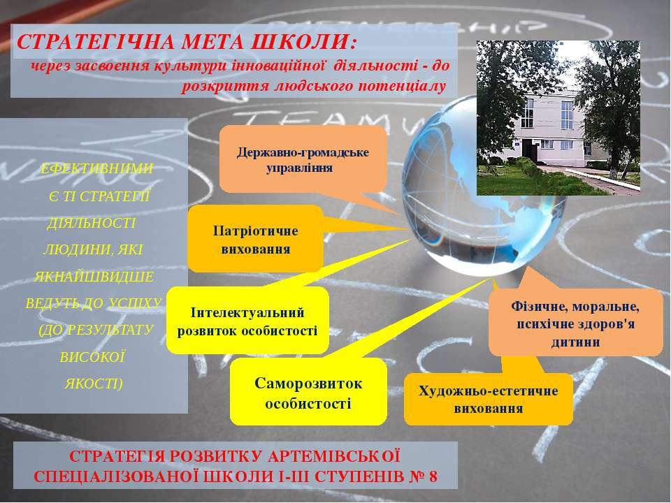 Державно-громадське управління Художньо-естетичне виховання Фізичне, моральне...