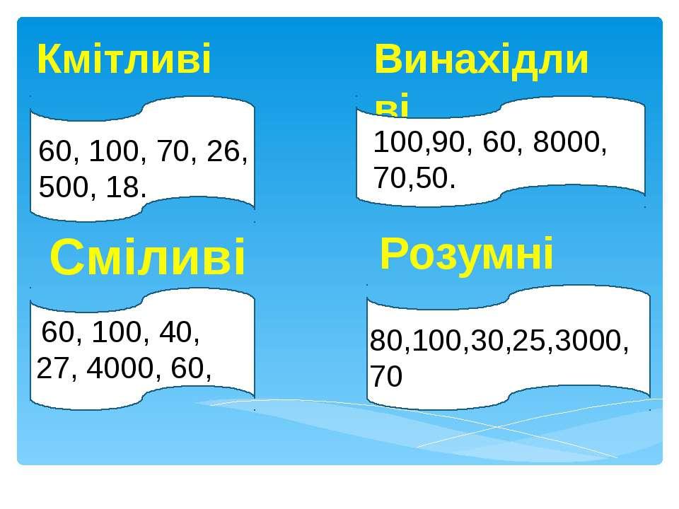 Кмітливі 60, 100, 70, 26, 500, 18. Винахідливі 100,90, 60, 8000, 70,50. Сміли...