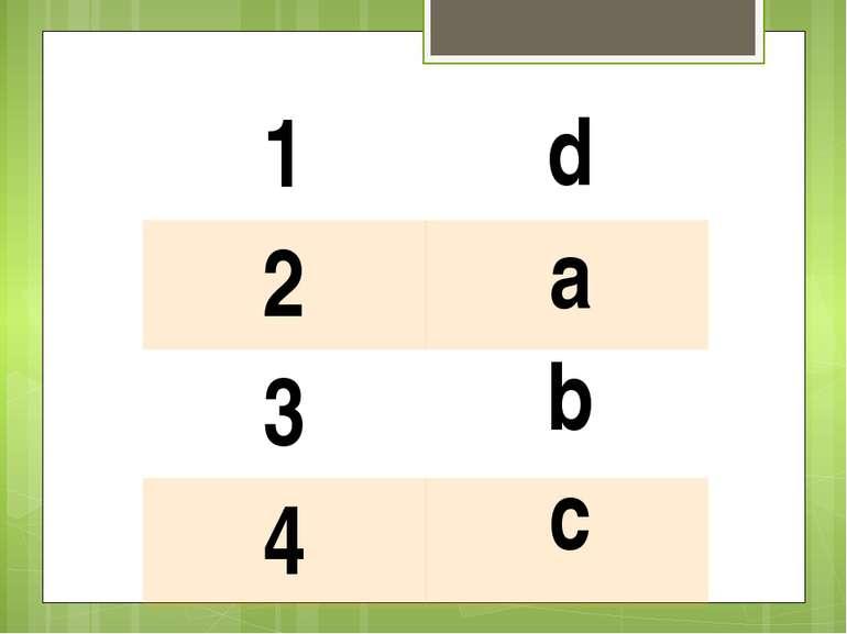 d a b c 1 2 3 4
