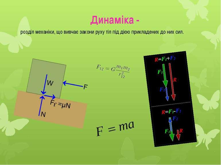 Динаміка - розділ механіки, що вивчає закони руху тіл під дією прикладених до...