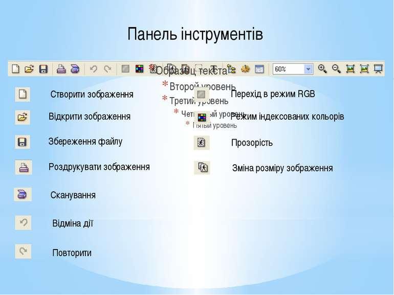 Створити зображення Відкрити зображення Збереження файлу Панель інструментів ...
