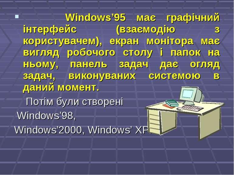Windows'95 має графічний інтерфейс (взаємодію з користувачем), екран монітора...
