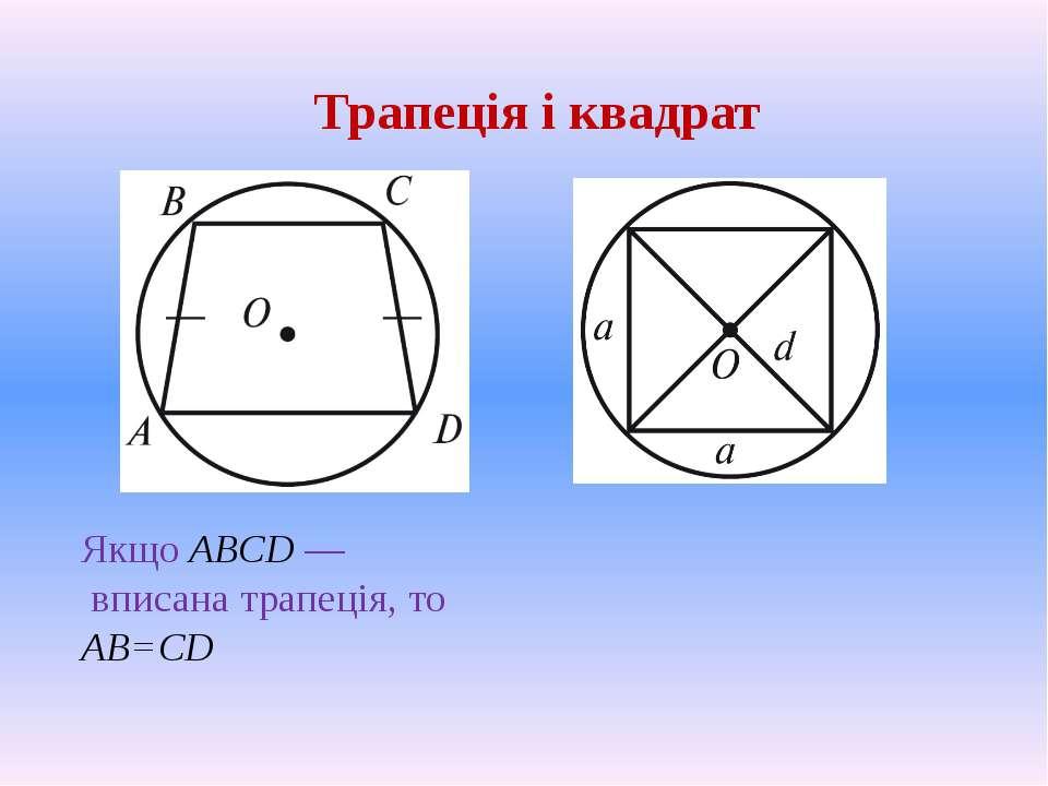 Трапеція і квадрат Якщо ABCD — вписана трапеція, то AB=CD