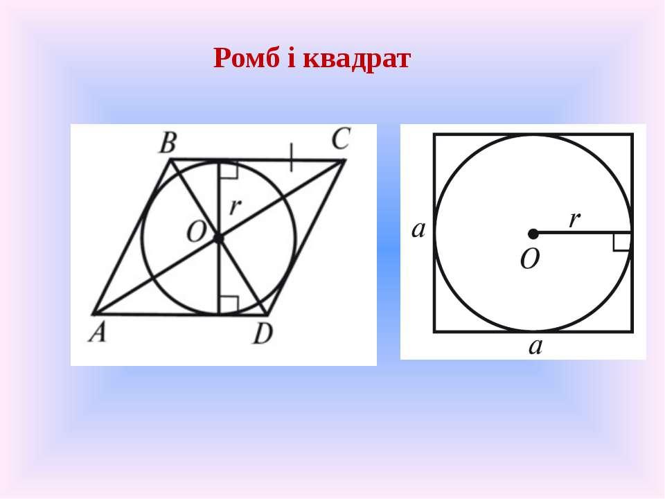 Ромб і квадрат