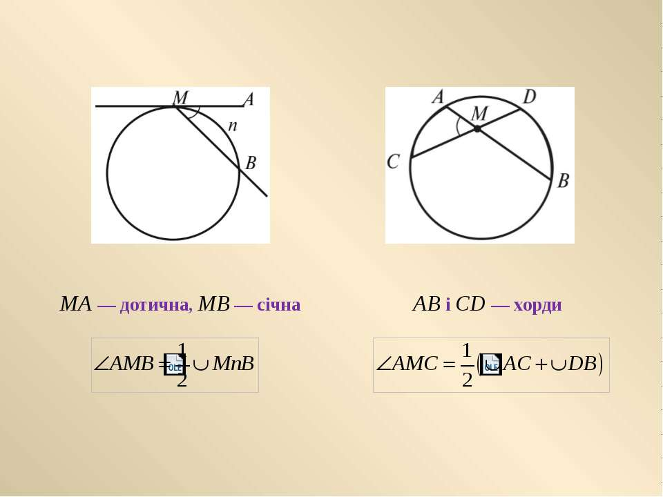 MA — дотична, MB — січна AB і CD — хорди