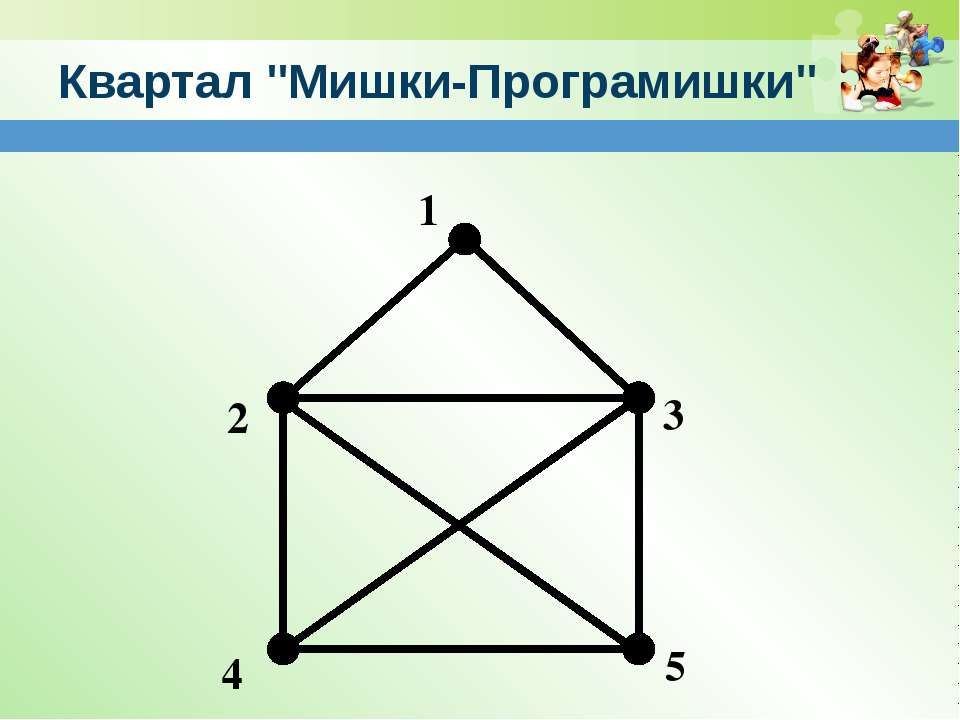 "www.teach-inf.at.ua Квартал ""Мишки-Програмишки"" 5 4 3 2 1"