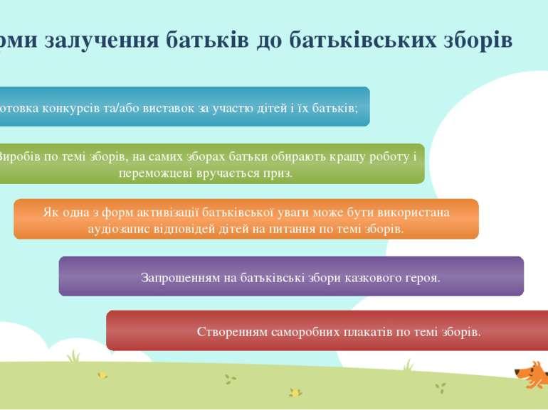 Форми залучення батьків до батьківських зборів ! Підготовка конкурсів та/або ...