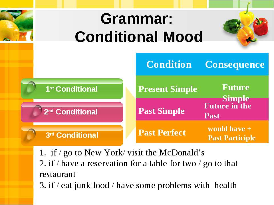Grammar: Conditional Mood 1st Conditional 2nd Conditional 3rd Conditional 1. ...
