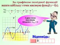 -4 -3 -2 -1 1 2 3 4 5 х y = f /(x) + + + - - - З двох точок максимуму більшою...