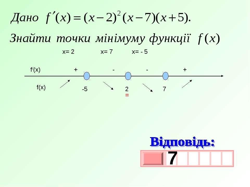 f/(x) + - - + f(x) 2 7 -5 = х= 2 х= 7 х= - 5