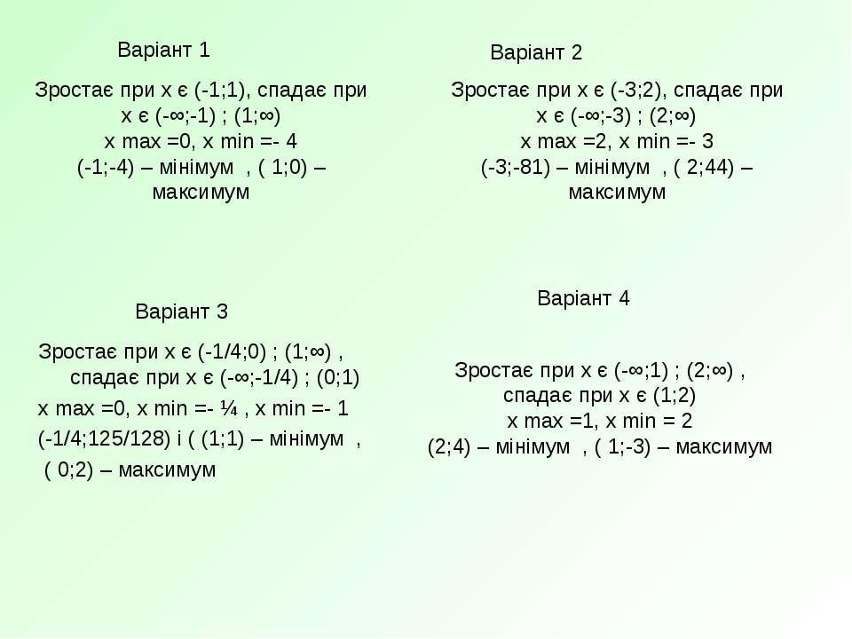 Зростає при х є (-1/4;0) ; (1;∞) , спадає при х є (-∞;-1/4) ; (0;1) х max =0,...