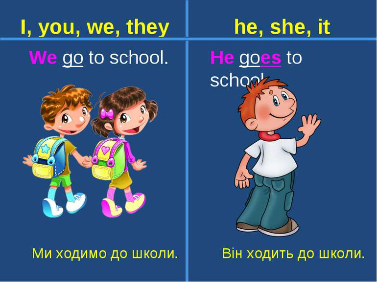 I, you, we, they he, she, it We go to school. He goes to school. Ми ходимо до...