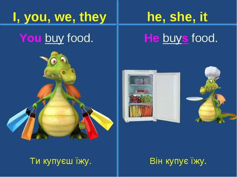 You buy food. He buys food. Ти купуєш їжу. Він купує їжу. I, you, we, they he...