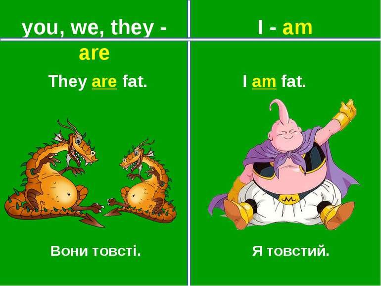 you, we, they - are I - am Вони товсті. Я товстий. They are fat. I am fat.
