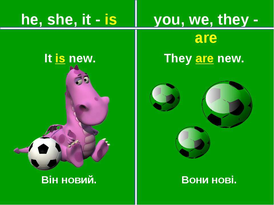 you, we, they - are he, she, it - is Він новий. Вони нові. It is new. They ar...