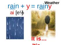 ai [eɪ] rain + y = rainy Weather It is… It's…