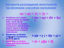 Алгоритм розкладання многочленів на множники способом групування Розбити всі ...