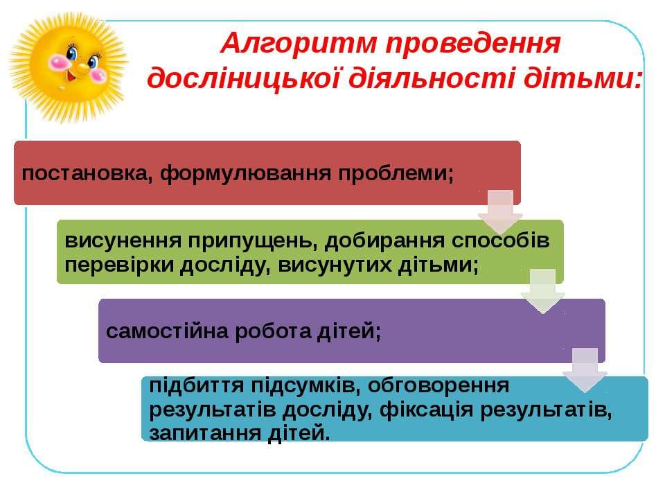 Алгоритм проведення досліницької діяльності дітьми: