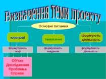 Основні питання ключові тематичні формують діяльність формулюють тему формулю...