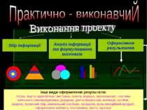 Збір інформації Аналіз інформації та формулювання висновків Оформлення резуль...