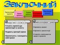 Презентація проекту Захист проекту Оцінка проекту Оголошення результатів Реал...
