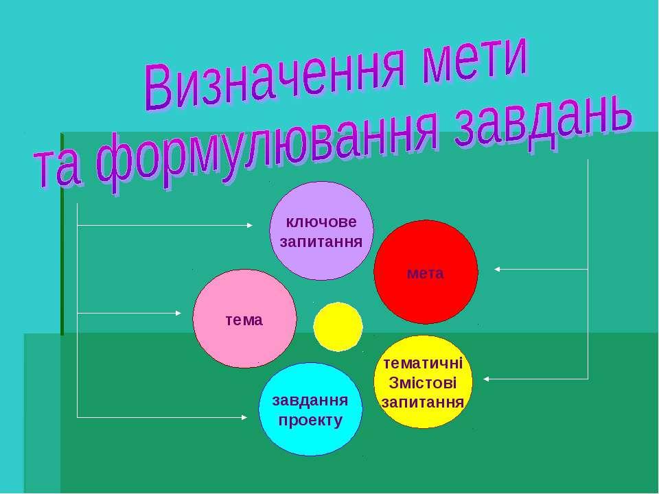 ключове запитання тема завдання проекту мета тематичні Змістові запитання