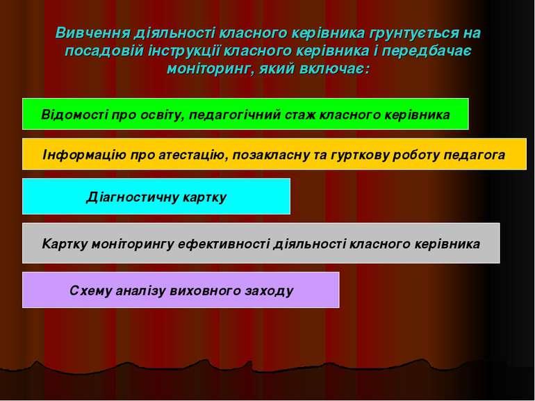 Вивчення діяльності класного керівника грунтується на посадовій інструкції кл...