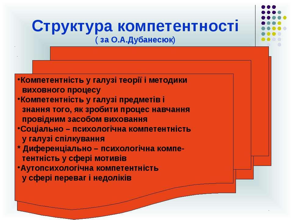 Структура компетентності ( за О.А.Дубанесюк) Компетентність у галузі теорії і...