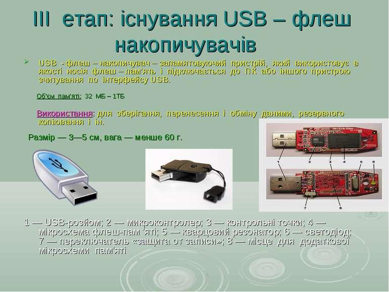 ІІІ етап: існування USB – флеш накопичувачів USB - флеш – накопичувач – запам...
