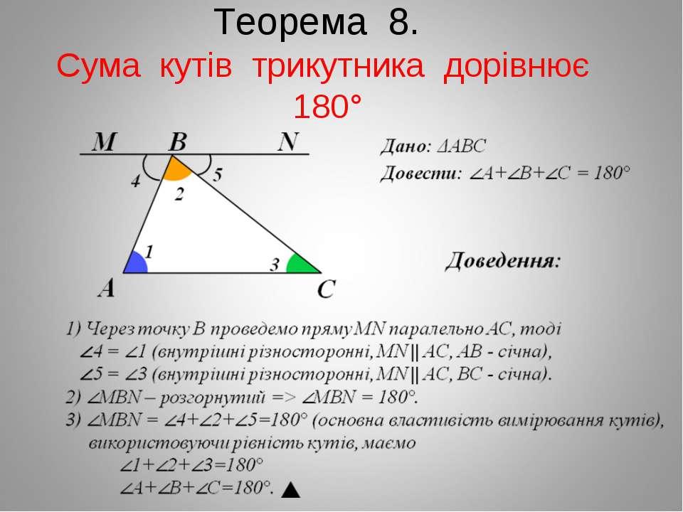 Теорема 8. Сума кутів трикутника дорівнює 180°