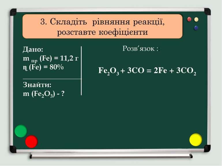 Fe2O3 + 3CO = 2Fe + 3CO2