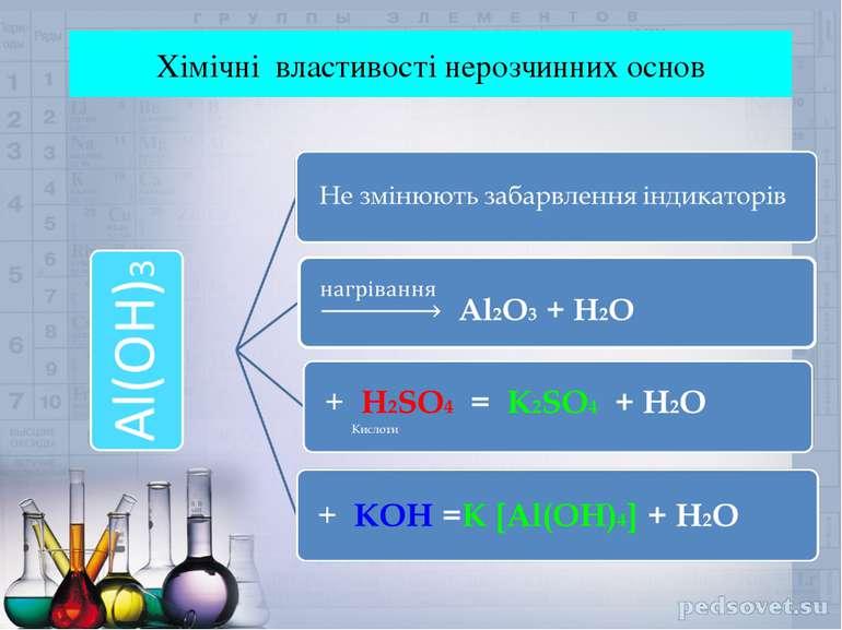 Хімічні властивості нерозчинних основ