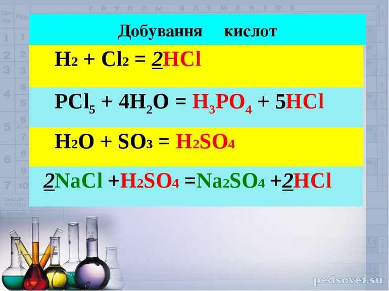 Добування кислот H2 + Cl2 = 2HCl PCl5 + 4H2O = H3PO4 + 5HCl H2O + SO3 = H2SO4...